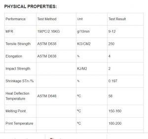 جدول ویژگیهای PLA